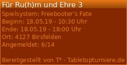 http://www.tabletopturniere.de/ch/t24502